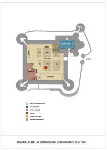 Plano patio de armas Castillo de la Coracera